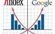 Как определить позиции сайта в поисковиках бесплатно?