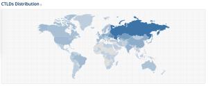 популярность сайта по миру