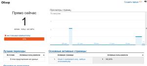 Статистика Гугл Аналитик