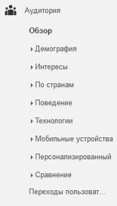 Гугл Аналитикс статистика аудитории