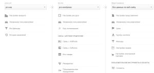 интерфейс Google Analitics