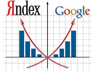 определить позиции сайта в поисковиках