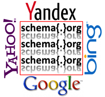 schema.org разметка