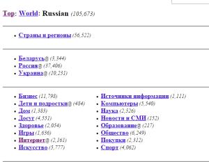 регистрация сайта в каталоге DMOZ