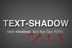 text-shadow  тень