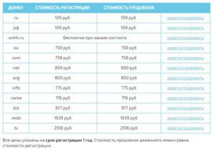 Handyhost.ru