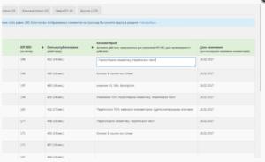 Доработка статей с плагином KPI SEO+