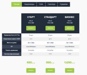 Цены на аренду VPS-сервера Well-Web