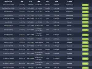 Аренда выделенного сервера Well-Web: цены