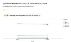 Отчеты Keys.so: монетизация и история изменения показателей