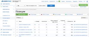 Сервис Serpstat: найденные на странице ключевые фразы