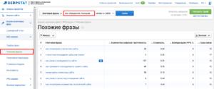 Сервис Serpstat: похожие ключевые фразы