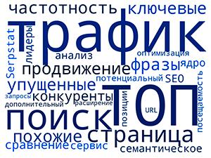 Ключевые фразы для расширения семантики страницы