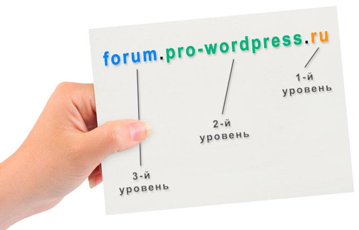 Как придумать доменное имя для сайта