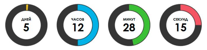 Вид таймера отсчета, созданного плагином Countdown Timer Ultimate