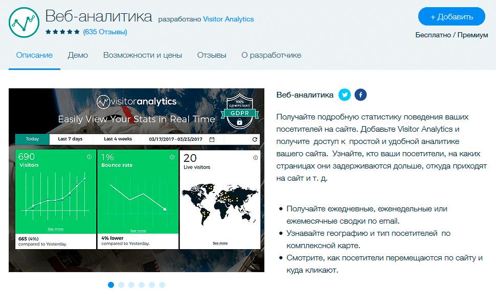 Visitor Analytics: статистика поведения пользователей на сайте