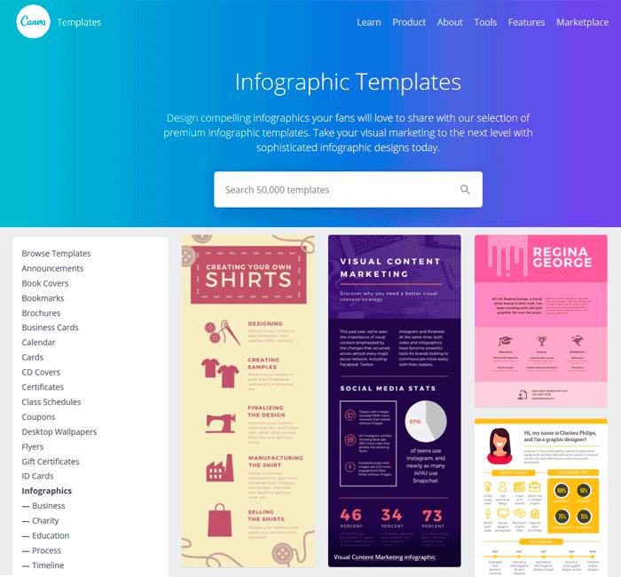Canva: создание инфографики онлайн на русском языке