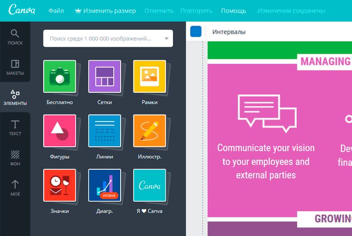 Создать инфографику онлайн на русском языке в Canva очень просто