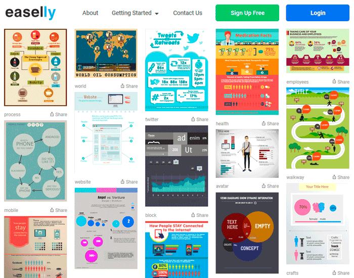Easelly - сервис создания инфографики онлайн