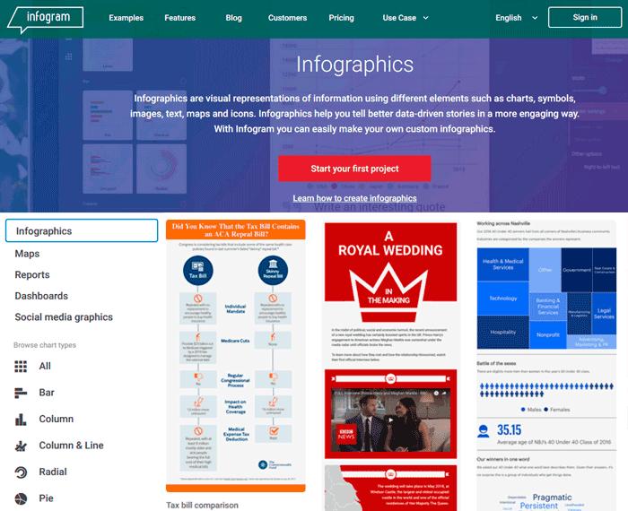Создание инфографики онлайн в Infogram