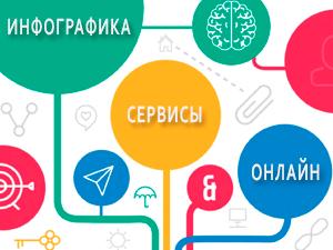 Инфографика: лучшие онлайн сервисы